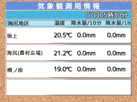 気象観測局情報